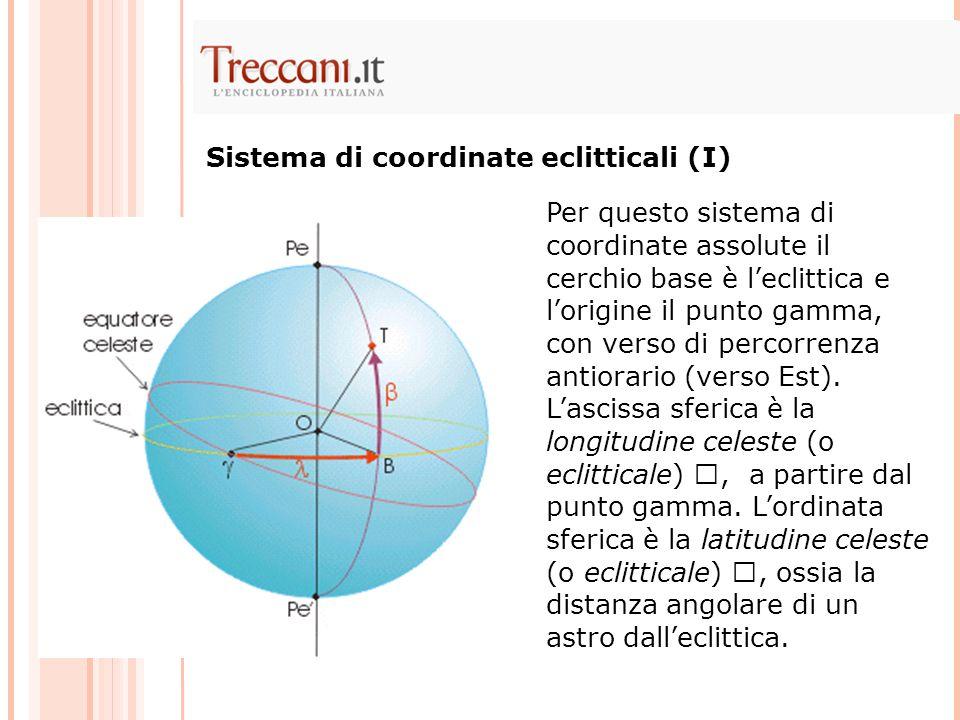 Sistema di coordinate eclitticali (I)