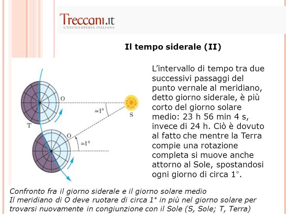 Il tempo siderale (II)