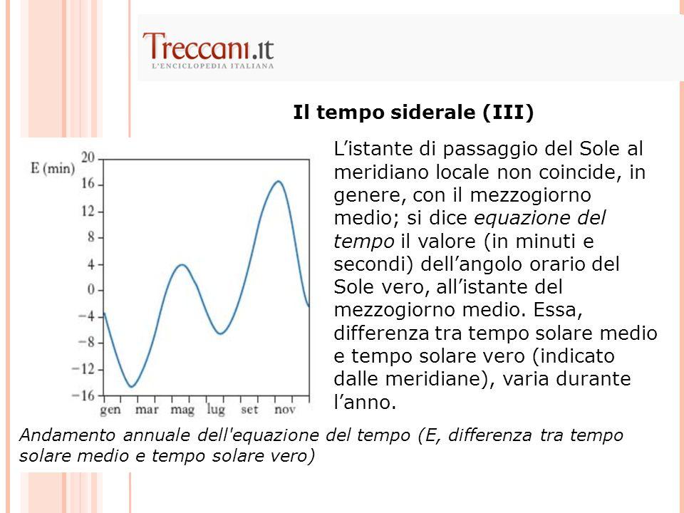 Il tempo siderale (III)