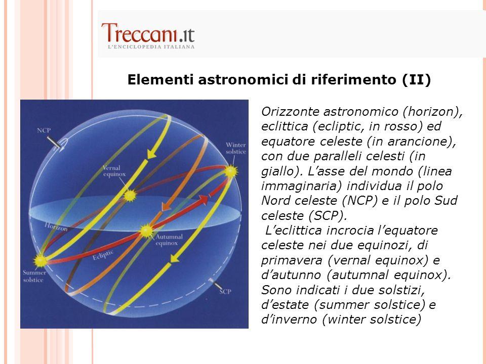 Elementi astronomici di riferimento (II)