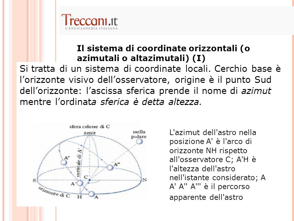 Il sistema di coordinate orizzontali (o azimutali o altazimutali) (I)