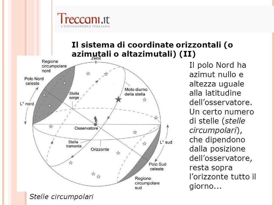 Il sistema di coordinate orizzontali (o azimutali o altazimutali) (II)
