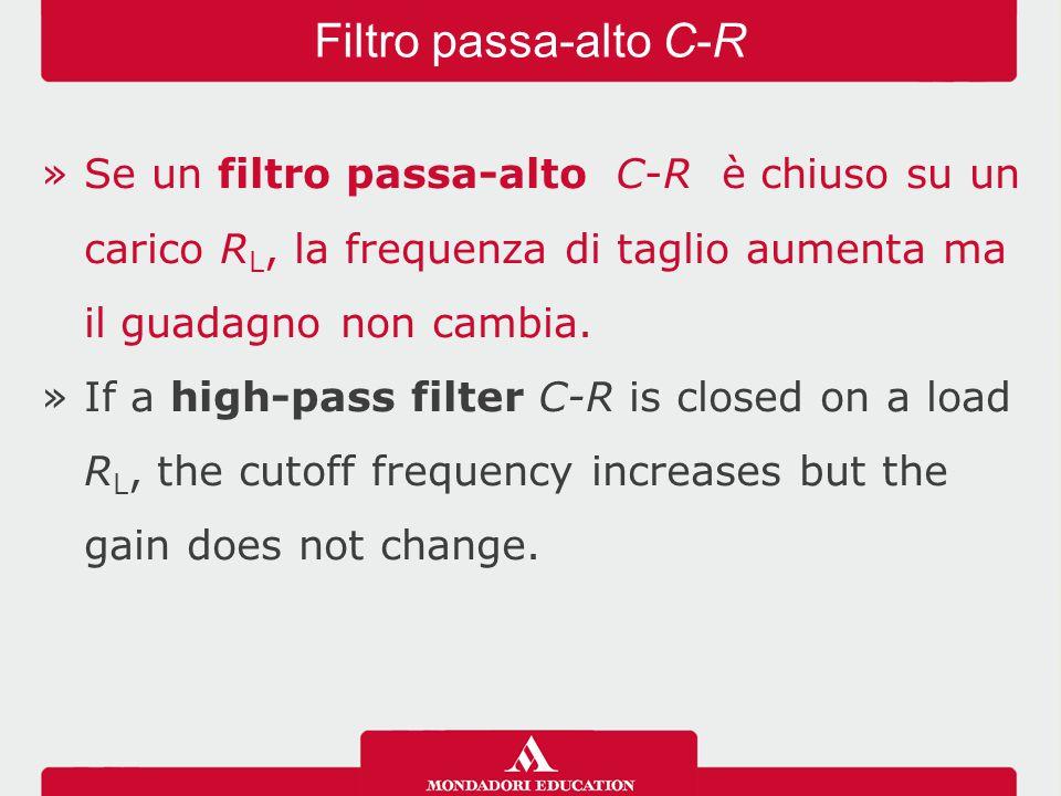 Filtro passa-alto C-R Se un filtro passa-alto C-R è chiuso su un carico RL, la frequenza di taglio aumenta ma il guadagno non cambia.