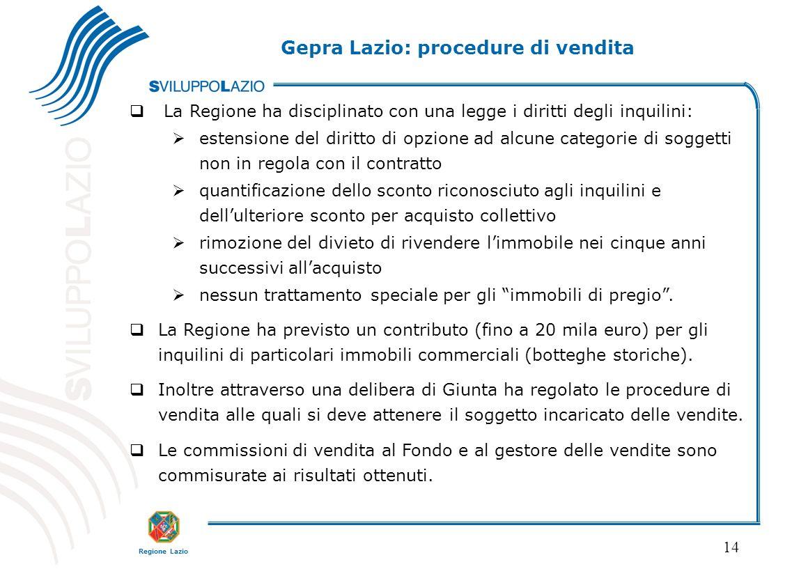Gepra Lazio: procedure di vendita