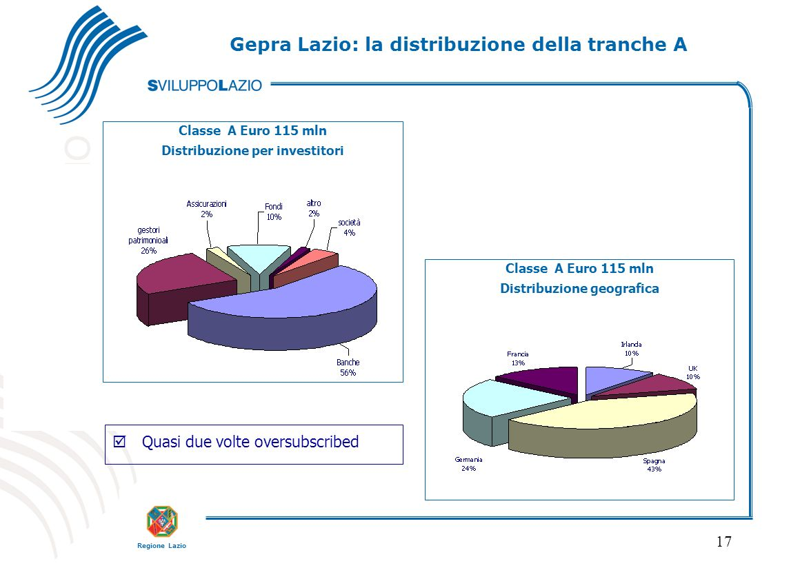 Gepra Lazio: la distribuzione della tranche A