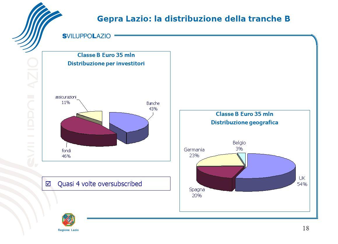 Gepra Lazio: la distribuzione della tranche B