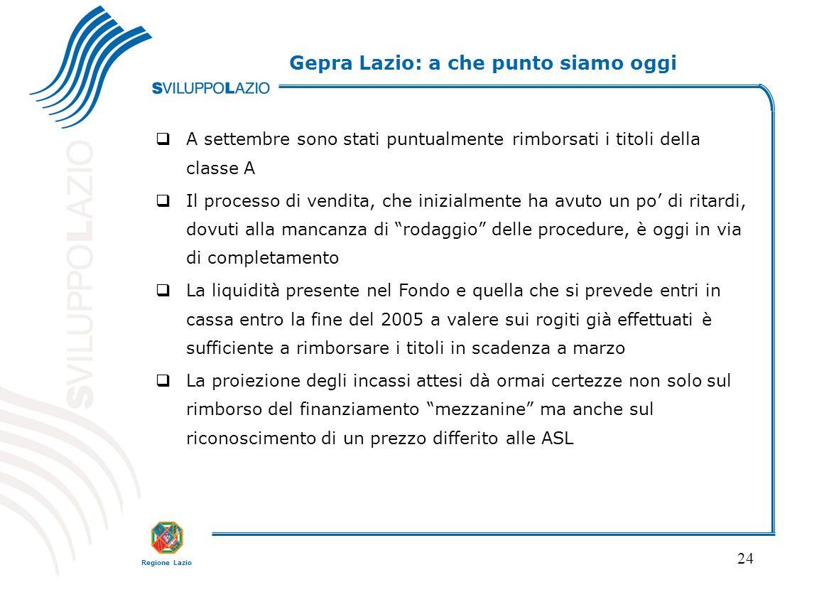 Gepra Lazio: a che punto siamo oggi