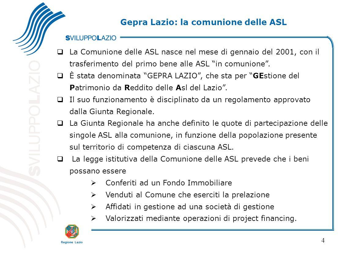 Gepra Lazio: la comunione delle ASL