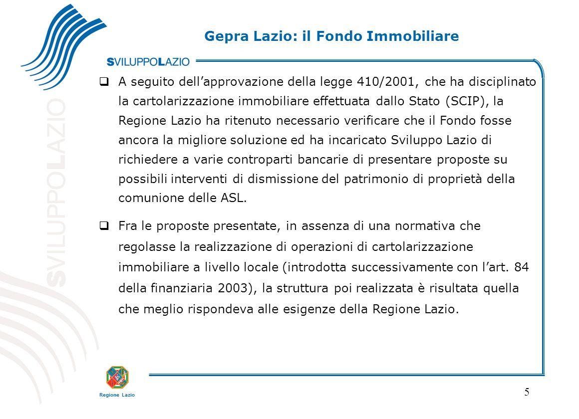 Gepra Lazio: il Fondo Immobiliare