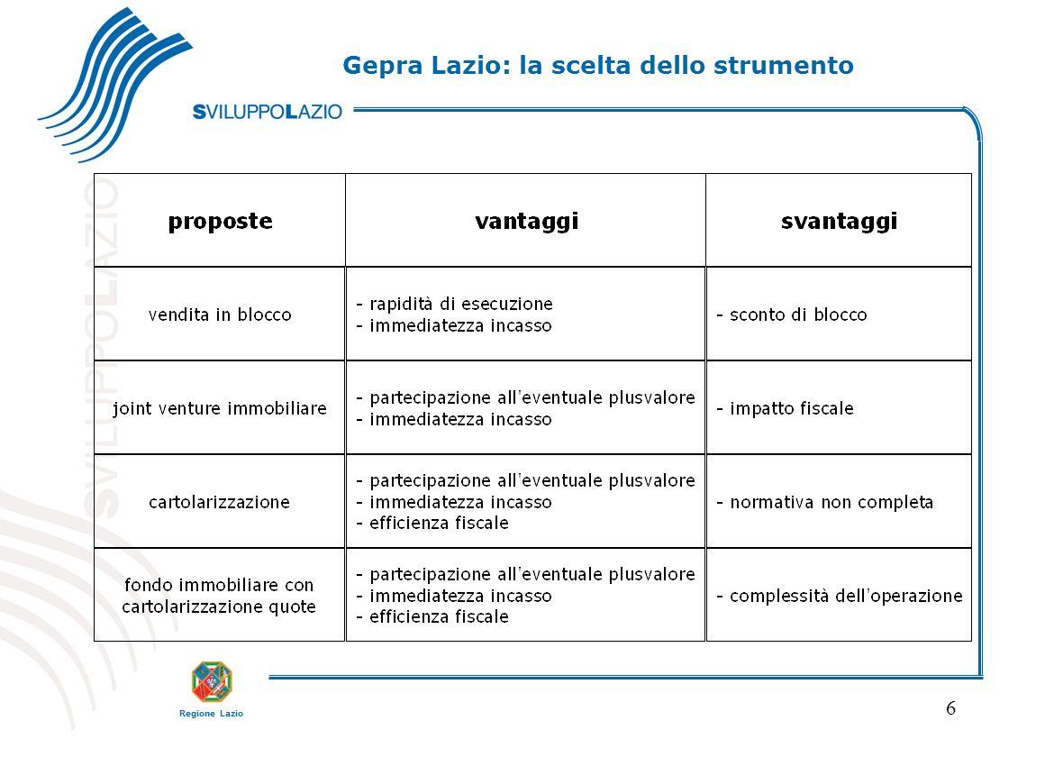 Gepra Lazio: la scelta dello strumento