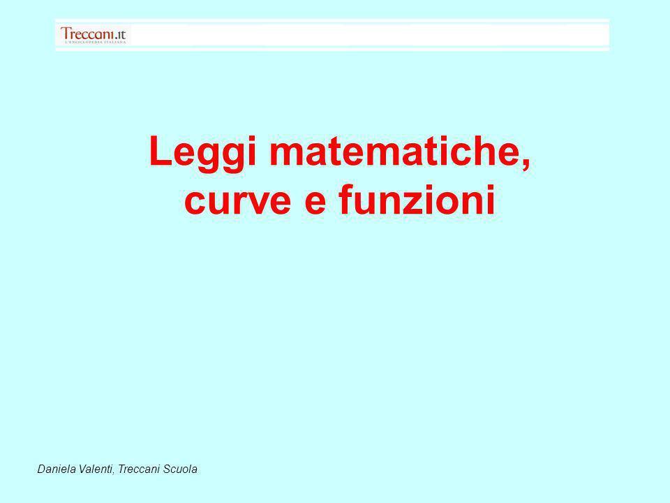 Leggi matematiche, curve e funzioni