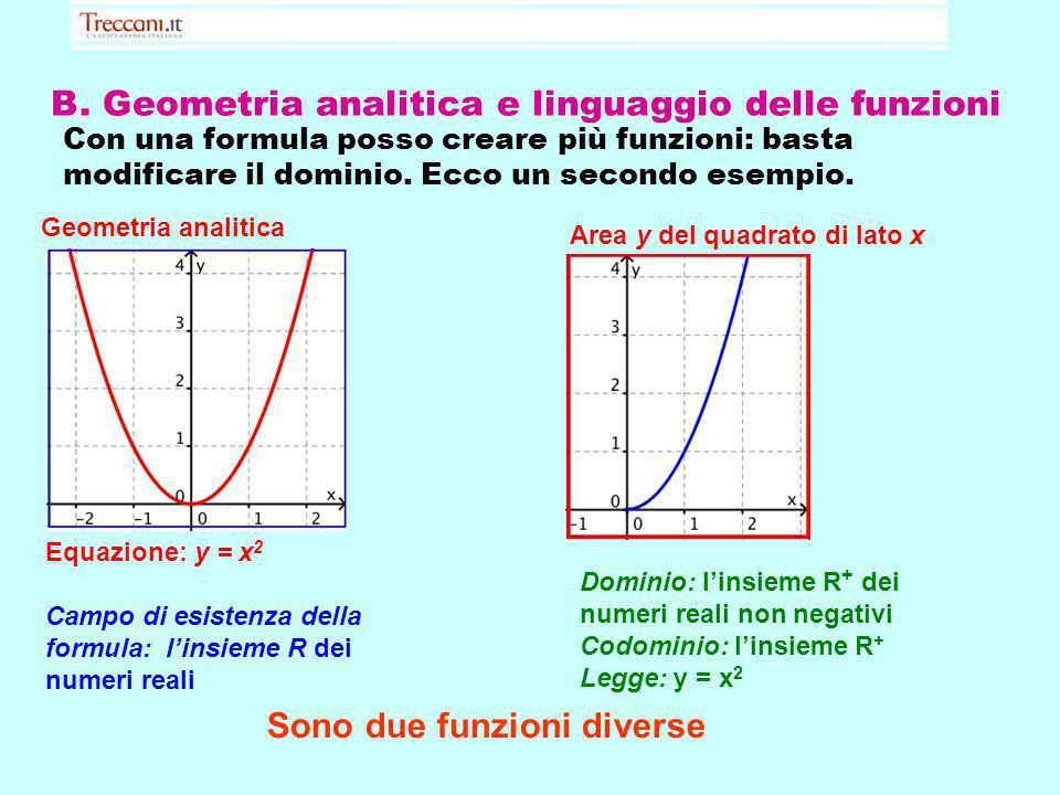 B. Geometria analitica e linguaggio delle funzioni