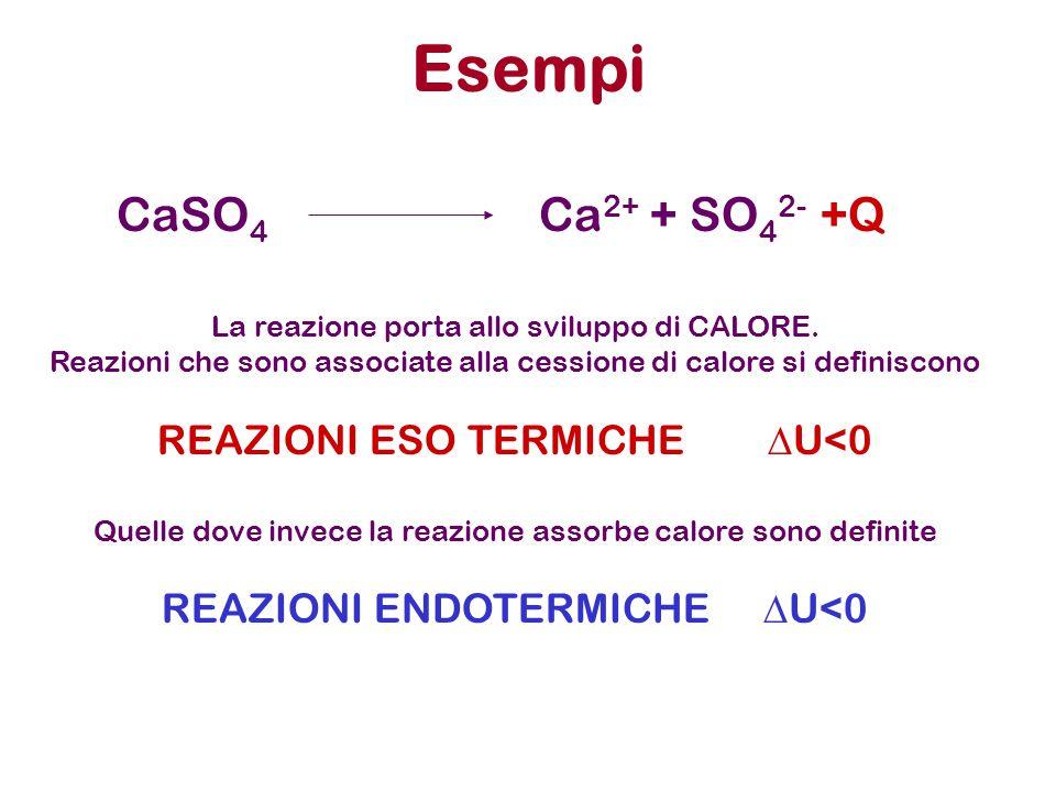 Esempi CaSO4 Ca2+ + SO42- +Q REAZIONI ESO TERMICHE DU<0