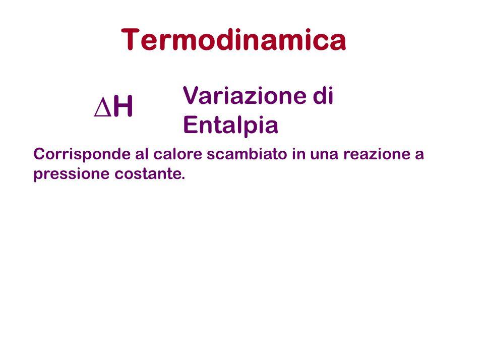 Termodinamica DH Variazione di Entalpia