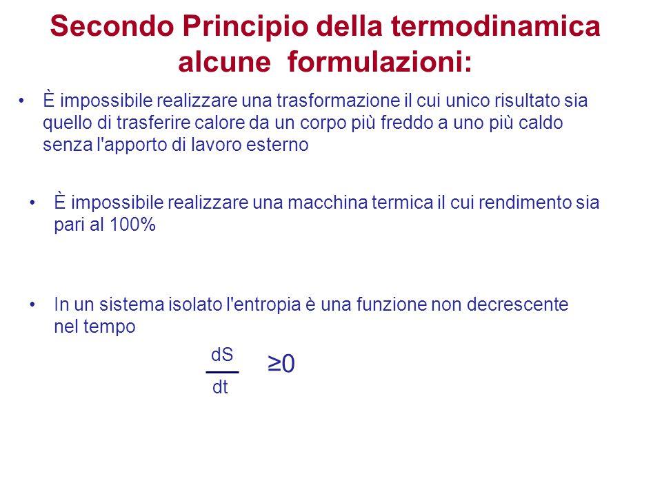 Secondo Principio della termodinamica alcune formulazioni: