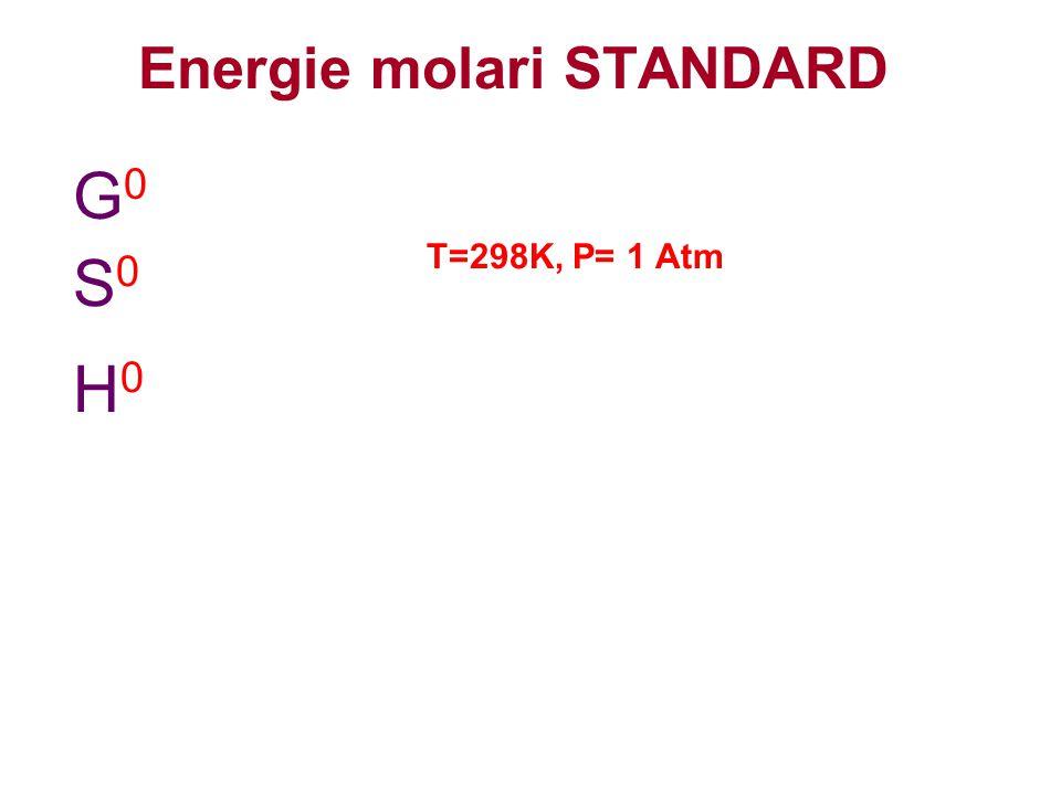 Energie molari STANDARD