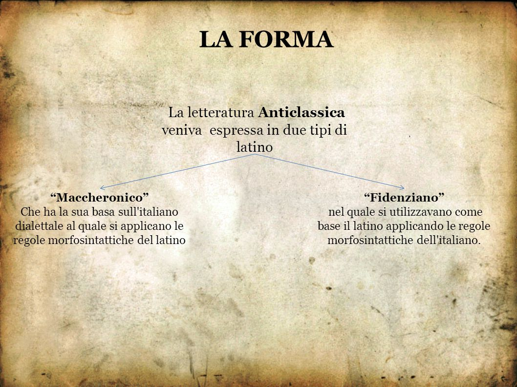 La letteratura Anticlassica veniva espressa in due tipi di latino