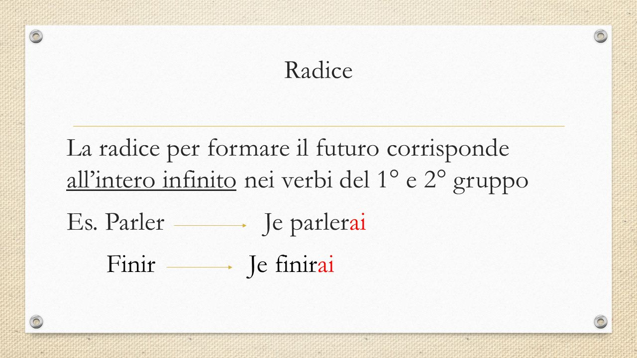 Radice La radice per formare il futuro corrisponde all'intero infinito nei verbi del 1° e 2° gruppo Es.