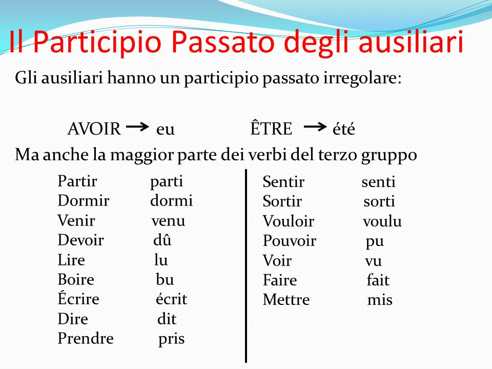 Favorito Il Passé composé By Marco D. C.. - ppt video online scaricare JA87