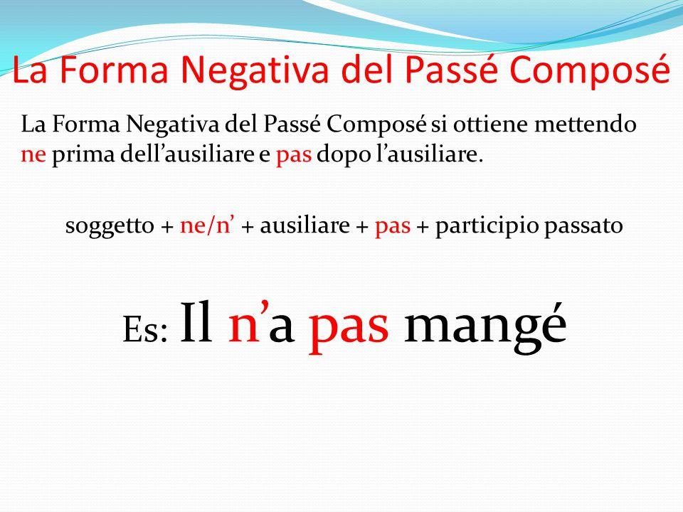 La Forma Negativa del Passé Composé