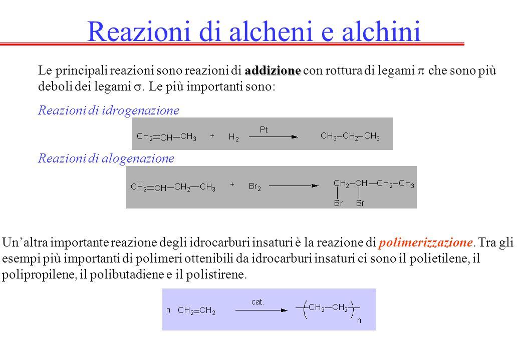 Reazioni di alcheni e alchini
