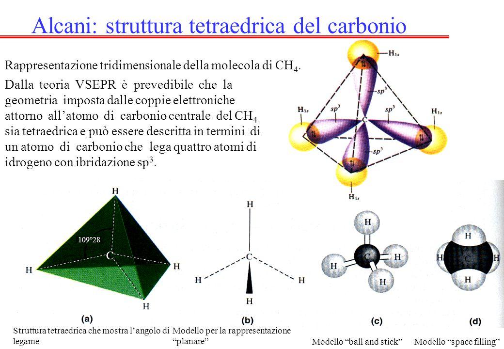 Alcani: struttura tetraedrica del carbonio