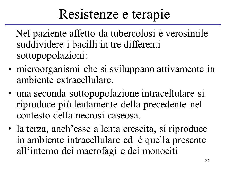 Resistenze e terapie Nel paziente affetto da tubercolosi è verosimile suddividere i bacilli in tre differenti sottopopolazioni: