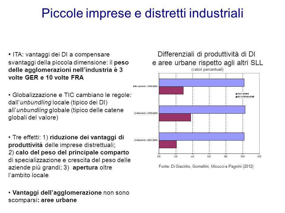 Piccole imprese e distretti industriali