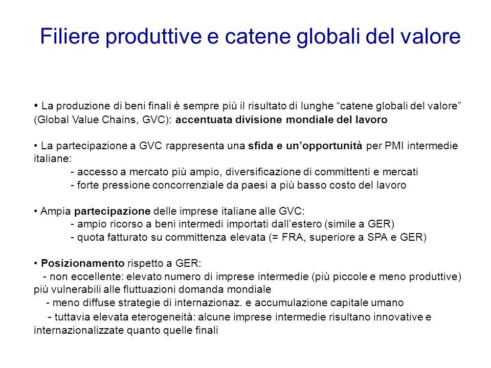 Filiere produttive e catene globali del valore