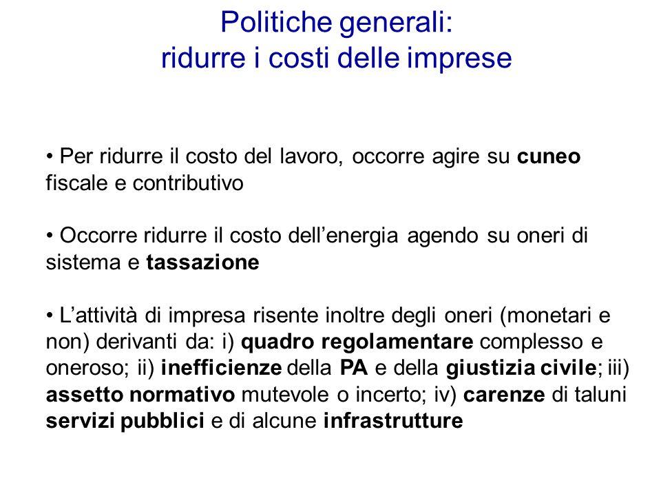 Politiche generali: ridurre i costi delle imprese