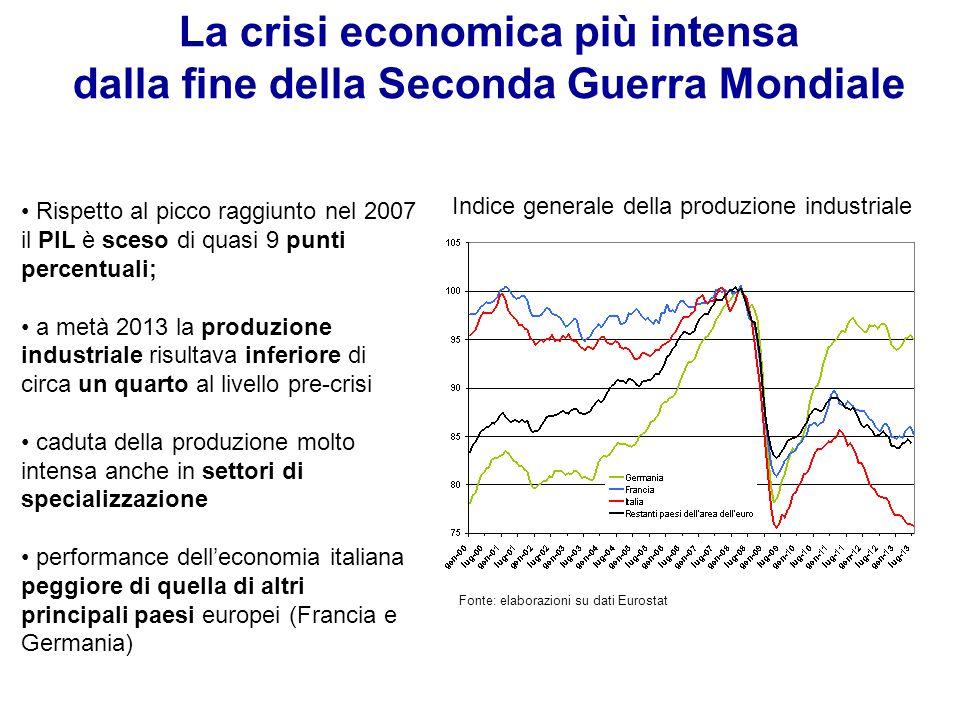 La crisi economica più intensa dalla fine della Seconda Guerra Mondiale