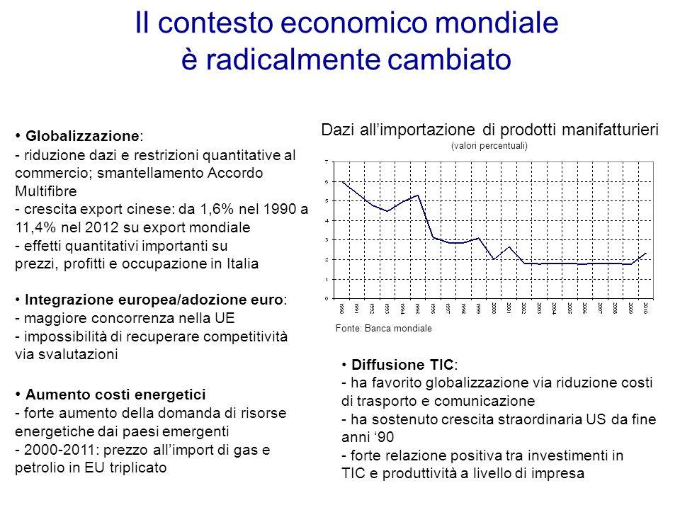 Il contesto economico mondiale è radicalmente cambiato
