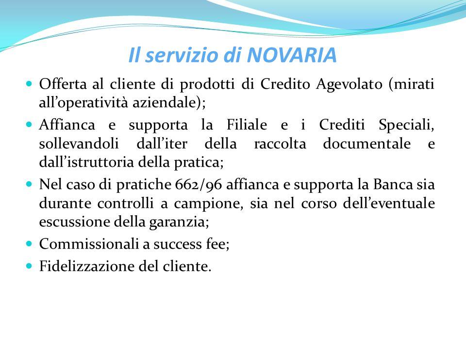 Il servizio di NOVARIA Offerta al cliente di prodotti di Credito Agevolato (mirati all'operatività aziendale);