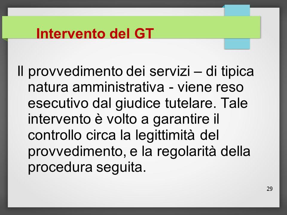 Intervento del GT