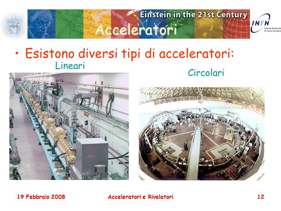 Acceleratori e rivelatori di particelle ppt scaricare - Diversi tipi di energia ...