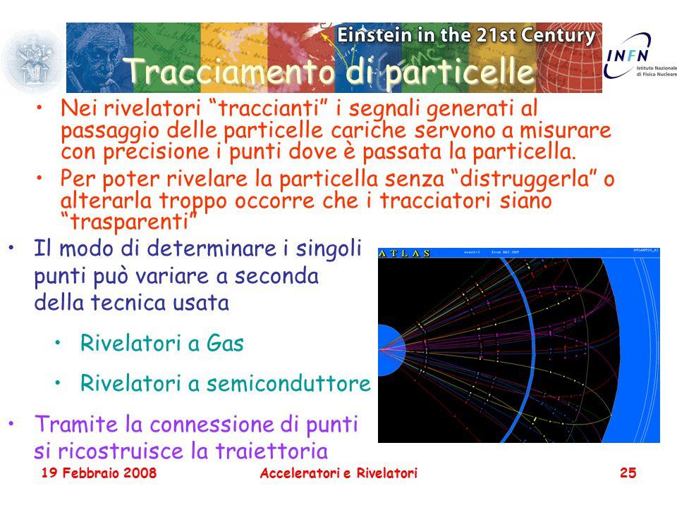Tracciamento di particelle