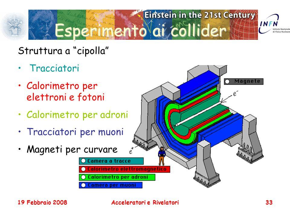 Esperimento ai collider