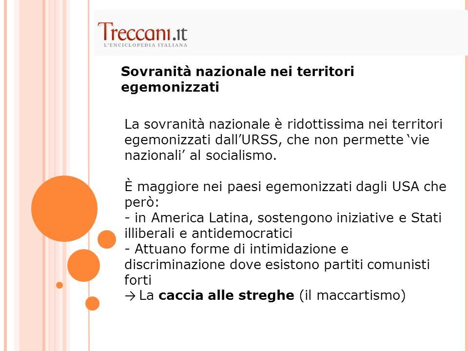 Sovranità nazionale nei territori egemonizzati