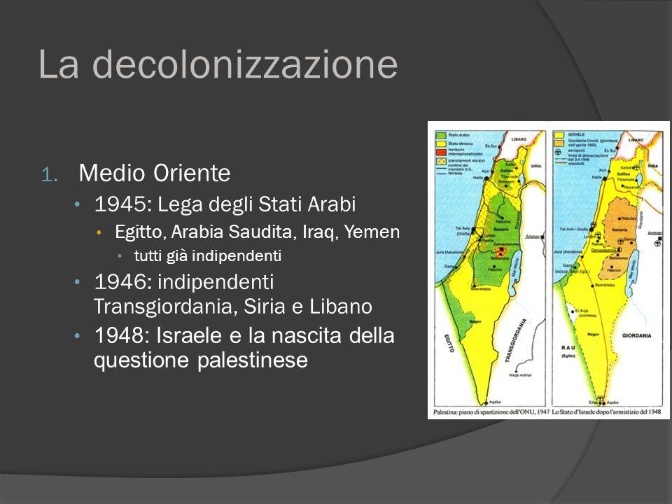 La decolonizzazione Medio Oriente 1945: Lega degli Stati Arabi