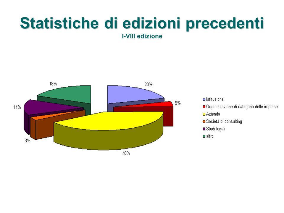 Statistiche di edizioni precedenti I-VIII edizione