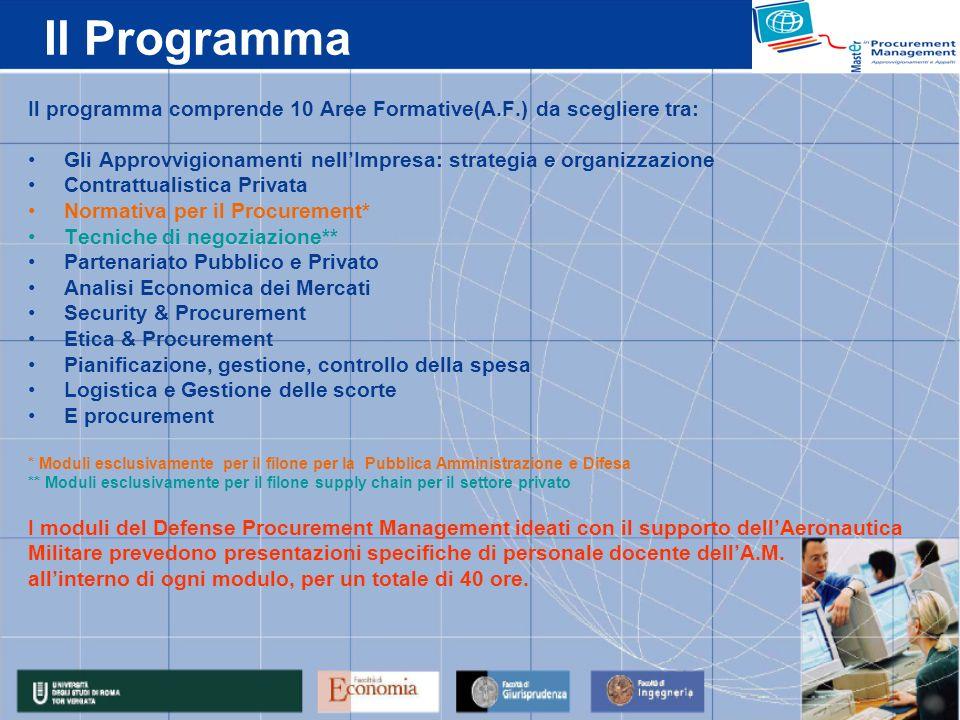 Il ProgrammaIl programma comprende 10 Aree Formative(A.F.) da scegliere tra: Gli Approvvigionamenti nell'Impresa: strategia e organizzazione.