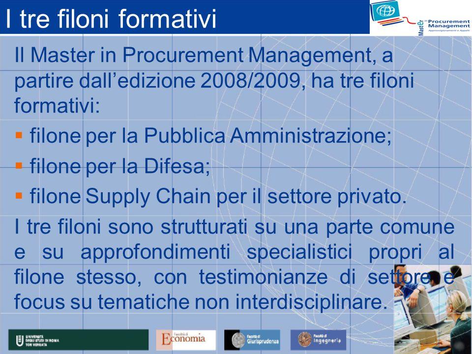 I tre filoni formativi Il Master in Procurement Management, a partire dall'edizione 2008/2009, ha tre filoni formativi: