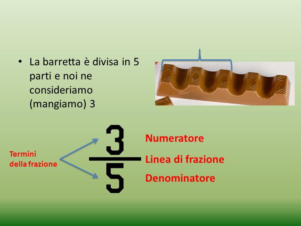 La barretta è divisa in 5 parti e noi ne consideriamo (mangiamo) 3