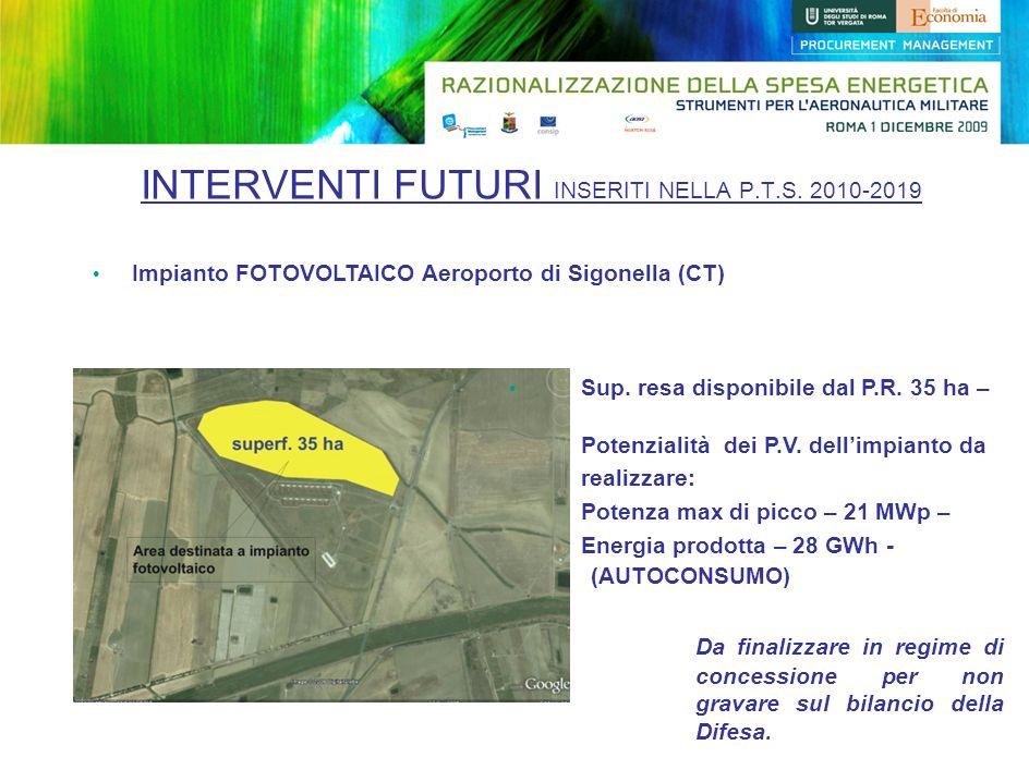 INTERVENTI FUTURI INSERITI NELLA P.T.S. 2010-2019