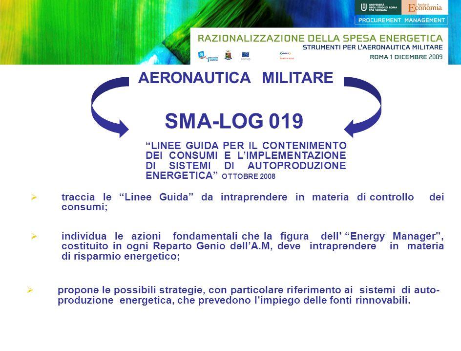 SMA-LOG 019 AERONAUTICA MILITARE
