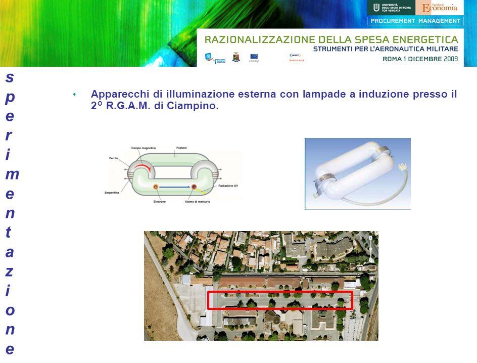 sperimentazione Apparecchi di illuminazione esterna con lampade a induzione presso il 2° R.G.A.M.