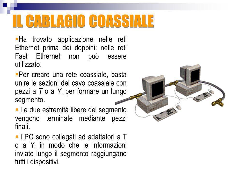 IL CABLAGIO COASSIALE Ha trovato applicazione nelle reti Ethernet prima dei doppini: nelle reti Fast Ethernet non può essere utilizzato.