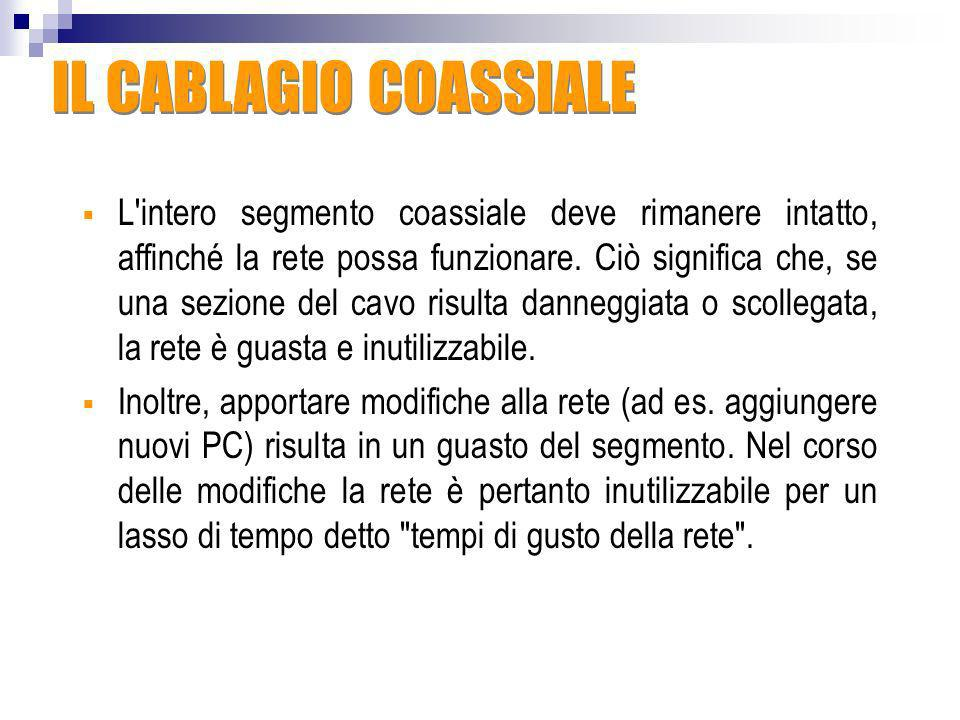 IL CABLAGIO COASSIALE