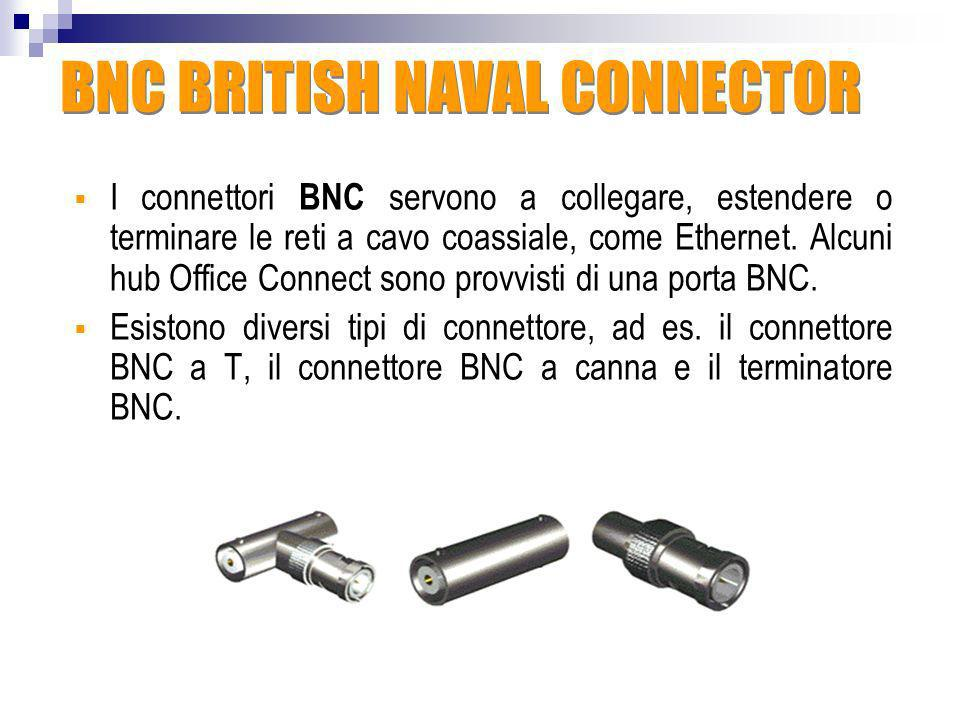 BNC BRITISH NAVAL CONNECTOR