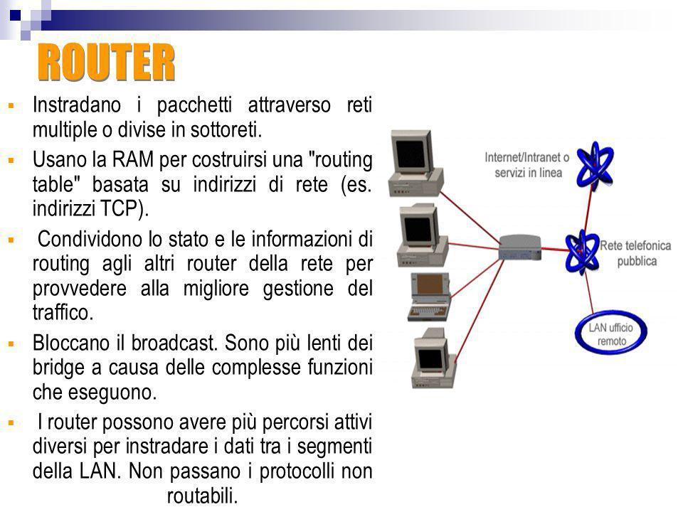 ROUTER Instradano i pacchetti attraverso reti multiple o divise in sottoreti.